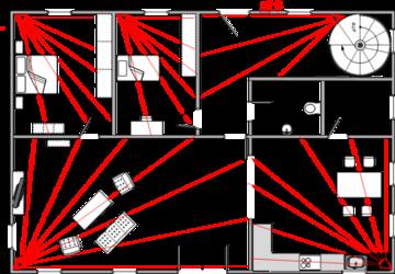 Das 1x1 der Überwachungsarten: Amrehn Sicherheitstechnik